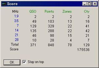 Wwcw2009tempscore
