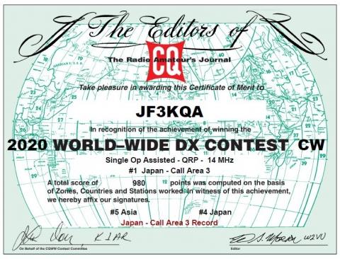 Cqww_2020_cw_certificate_jf3kqa